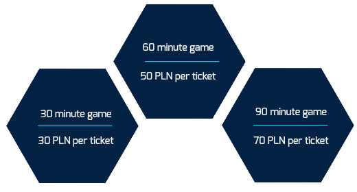 30 minute game 30 pln per ticket 60 minute game 50 pln per ticket 90 minute game 70 pln per ticket