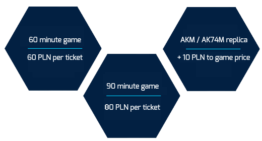 60 minute game 60 pln per ticket 90 minute game 80 pln per ticket akm ak74m replica 10 pln to game price